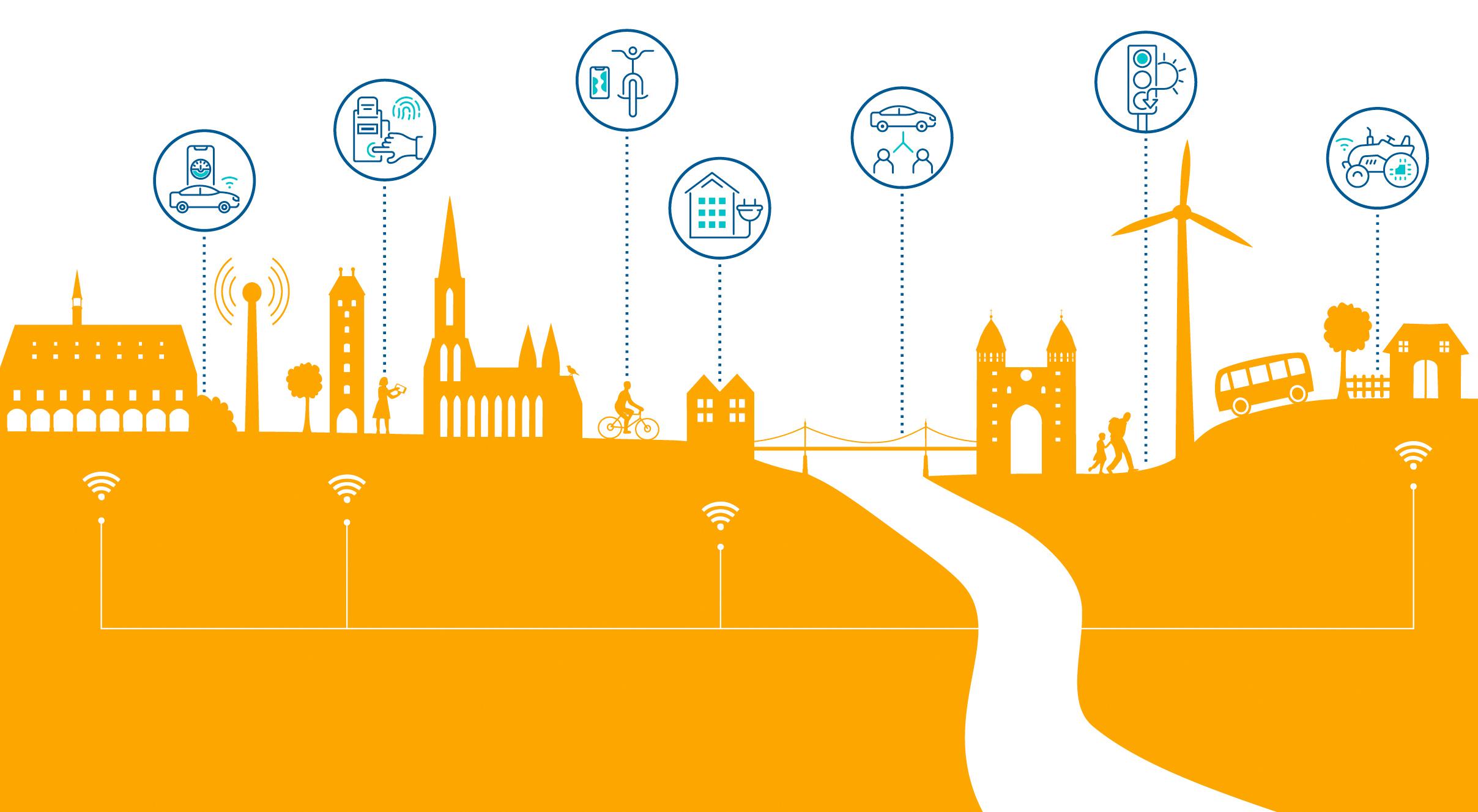 Smart City – Smart Village