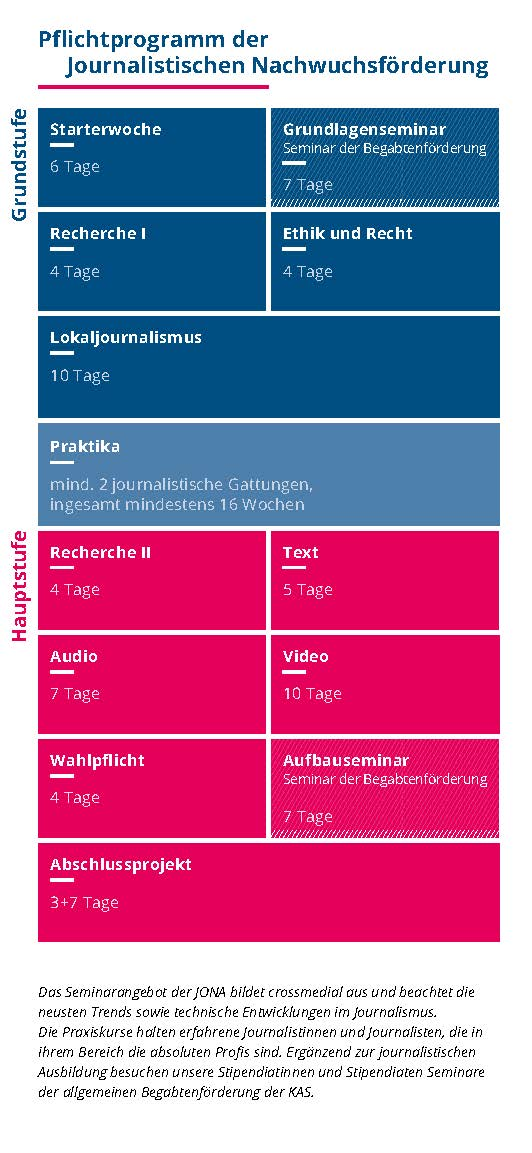 https://www.kas.de/documents/260020/7778349/JONA+Seminarprogramm+Stand+Juli+2020.jpg/be240488-d2f0-41a5-8004-73c3efee35cd?t=1595584956977