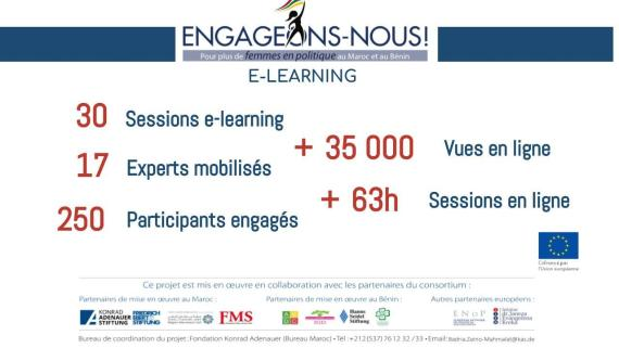 Sessions e-learning en chiffres