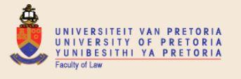 Institute for International and Comparative Law, University of Pretoria - Südafrika