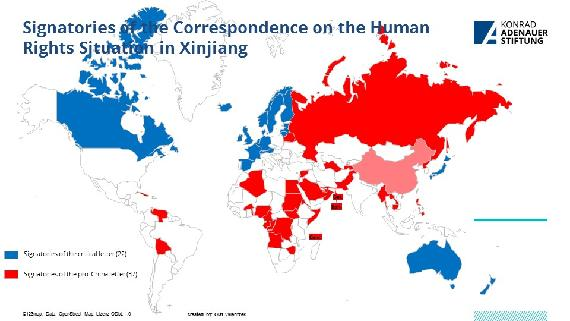 Signatories of the Correspondence on the Human Rights Situation in Xinjiang