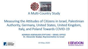 COVID-19 MULTI-COUNTRY SURVEY