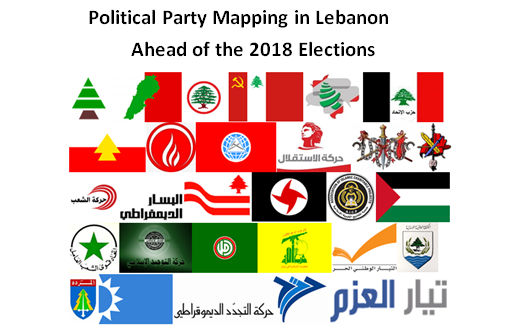 Titelblatt Political Party Mapping